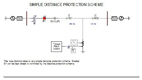 060 - پروژه مهندسی برق قدرت: بررسی عملکرد رله دیستانس در خط مجهز به خازن سری